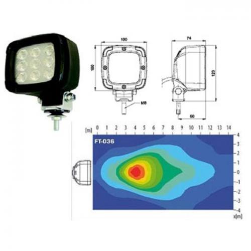 LED-Arbeitsscheinwerfer, 12-50Volt, 9 LEDs, 1300 Lumen, top